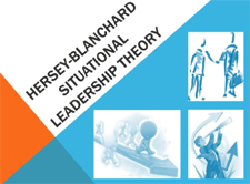 Situational Theory Of Leadership Atlas Of Public Management
