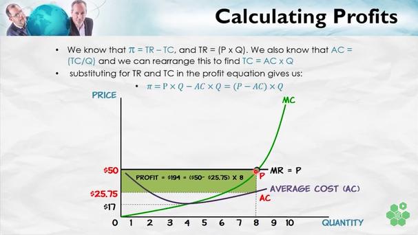 CalculatingProfit