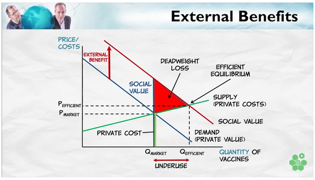 ExternalBenefits