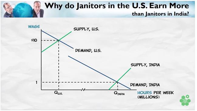 Janitors4