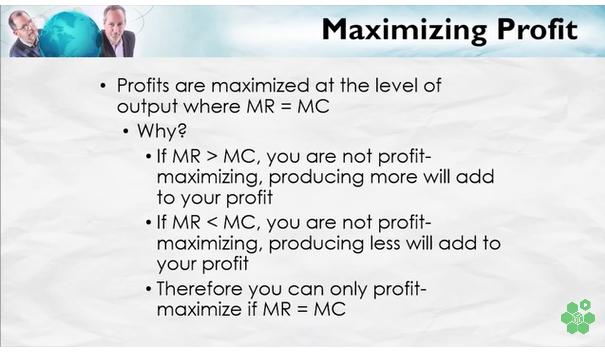 MaxProfit1