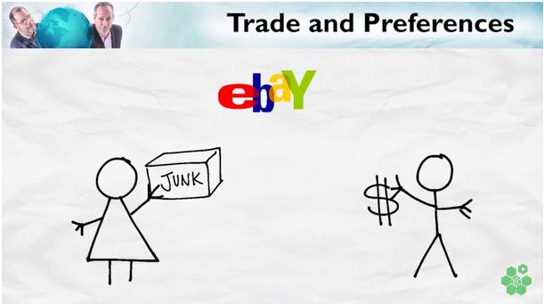 TradeAndPrefernences