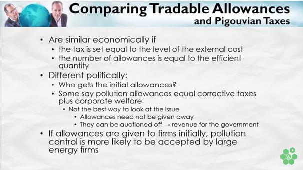 TradeableAllowances3