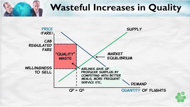 WastefulQuality