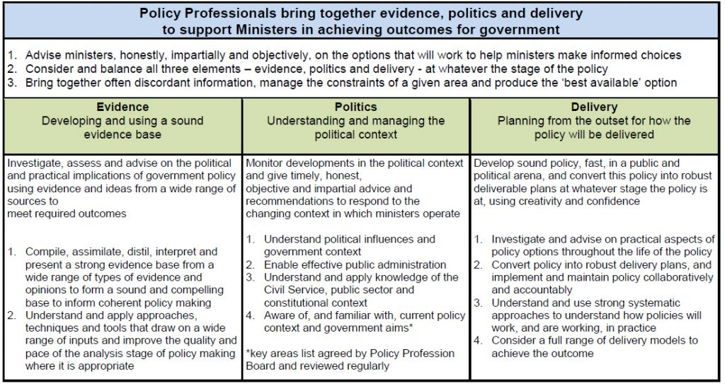 Policy2Competencies