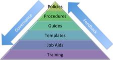 policiesproceduresguides