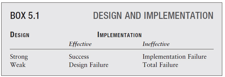 what is the definition of policy implementation